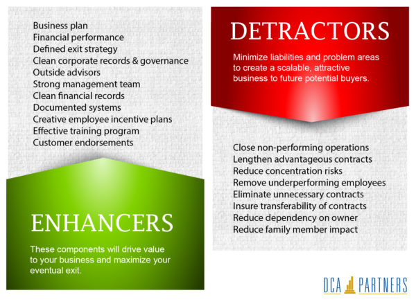 Value enhancers and detractors